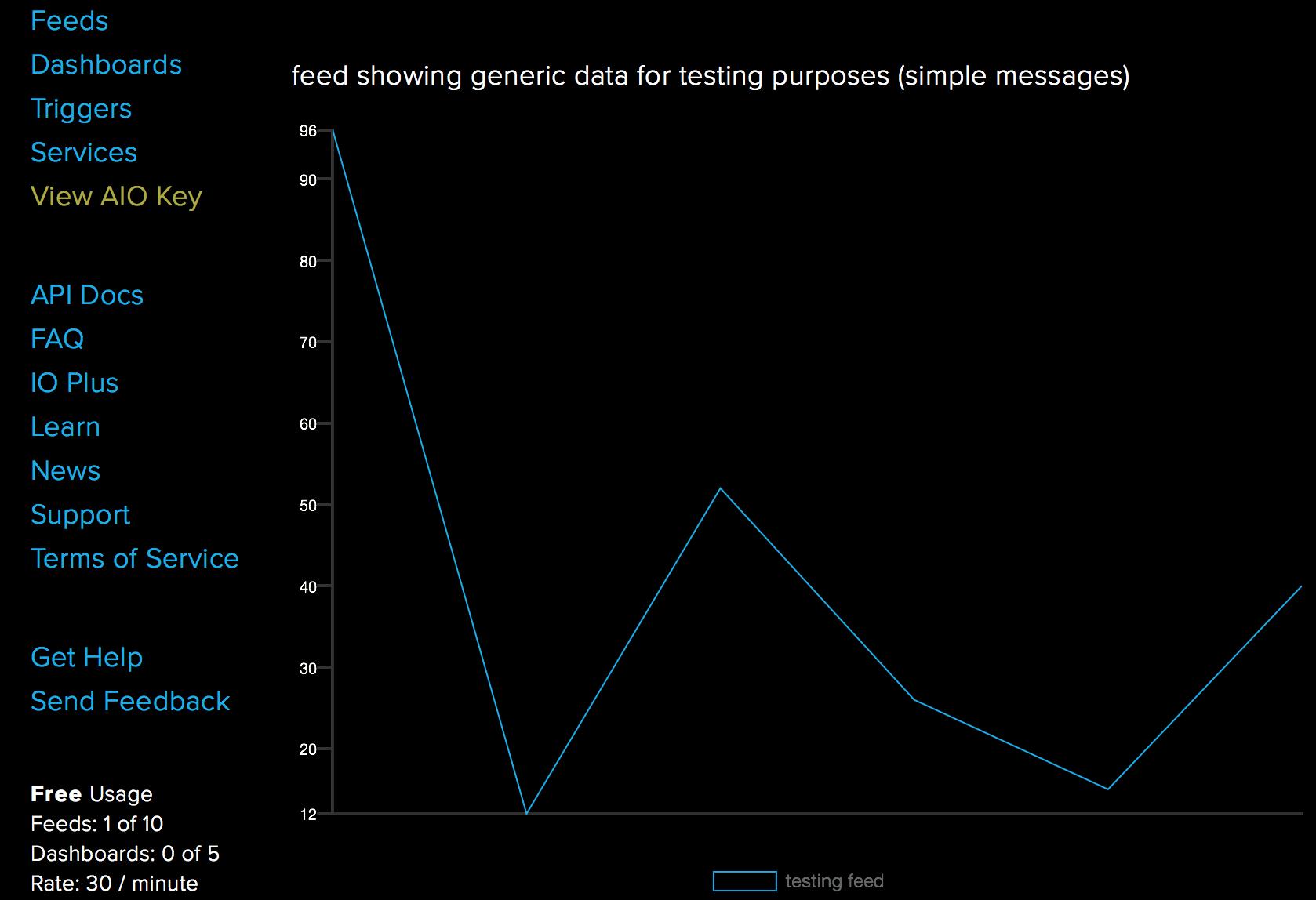 feed data